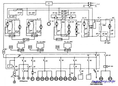 Экскаватор ЭКГ-5А (описание)