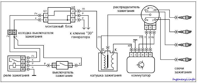 Схема подключение зажигания ваз 2109