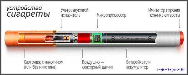 инструкция электронной сигваре