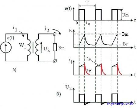 Анатомия импульсного блока питания SITOP power 20 от фирмы SIEMENS. Топология преобразователя.
