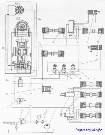 Гидропривод токарно-револьверного станка модели 1П365А