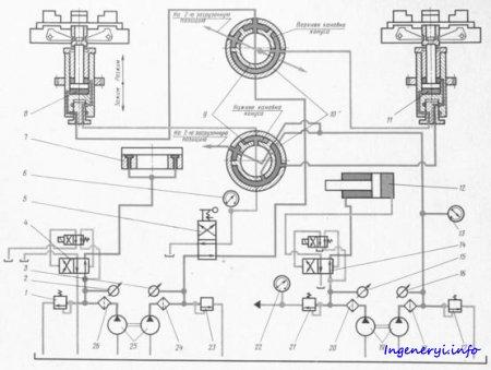 Гидропривод многошпиньдельного полуавтомата модели 1286-6